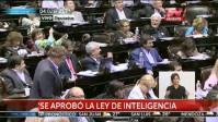 ley de inteligencia