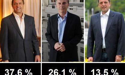 encuestas poliarquia